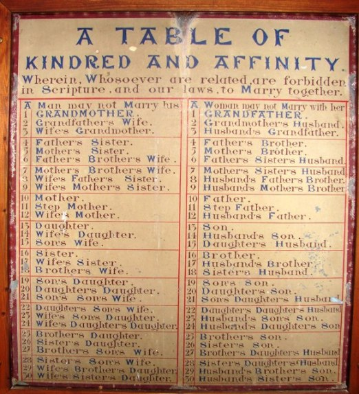 table_of_kindred_and_affinity_-_geograph.org.uk_-_537038